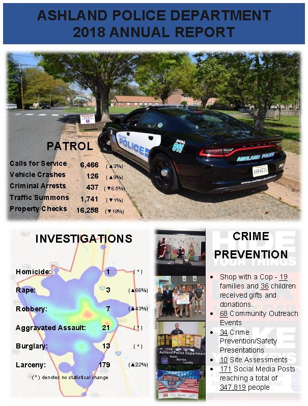 2018 APD Annual Report